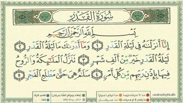 Surah Al Qadr Dan Artinya Al Quran Dan Hadis
